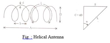 Helical Antenna | Types of Antenna