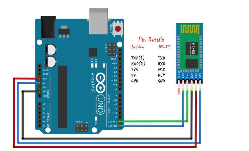 Arduino Chatting DIY