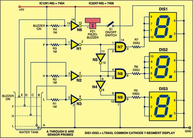 Water Level Indicator using 7 Segment Display