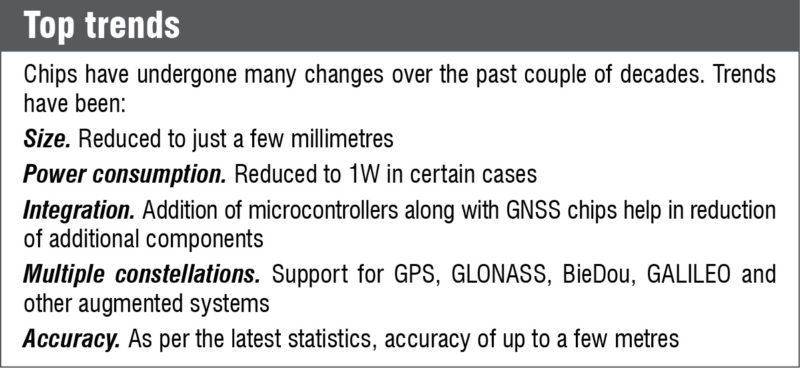 GNSS, GPS, GLONASS, BeiDEU, IRNSS trends