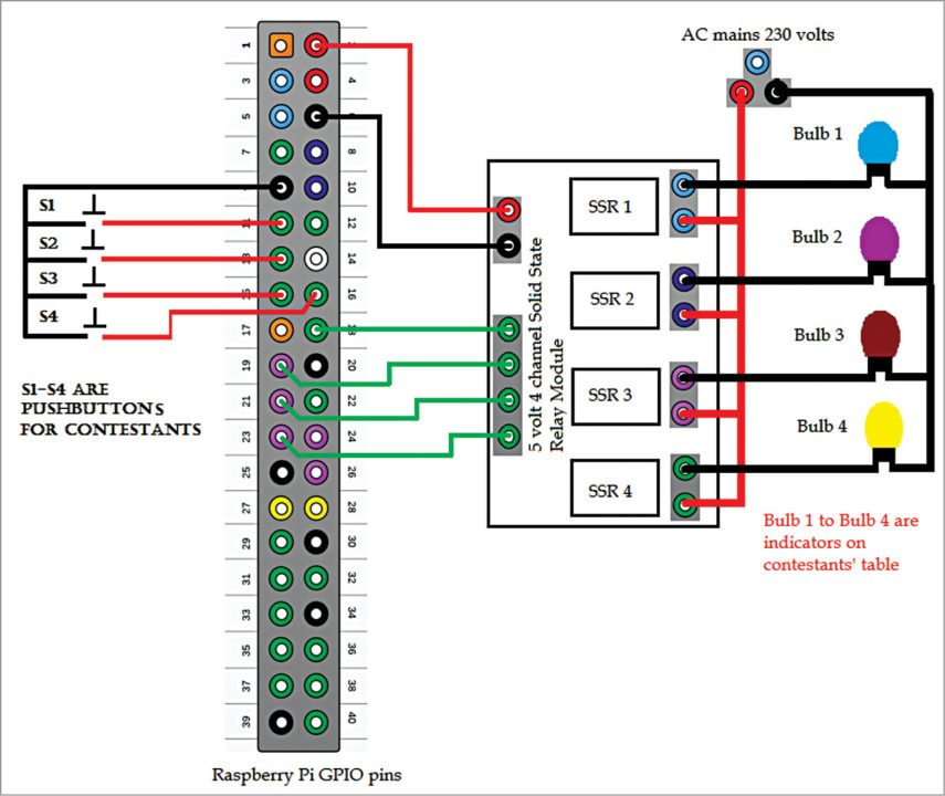 fig 1Fig. 1: Circuit diagram of the fastest finger first system using Raspberry Pi