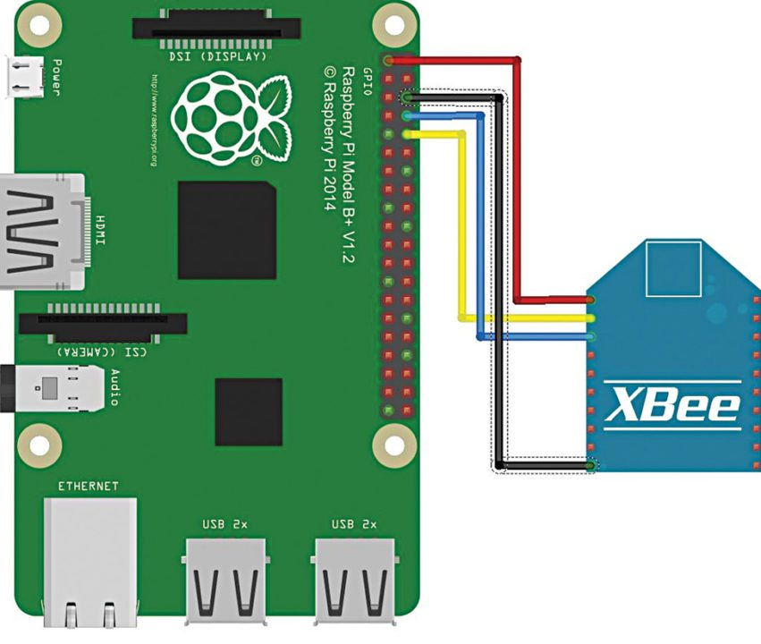 XBee Interfacing With Raspberry Pi Model 2 | Source Code Available | Xbee Wiring Diagrams |  | Electronics For You