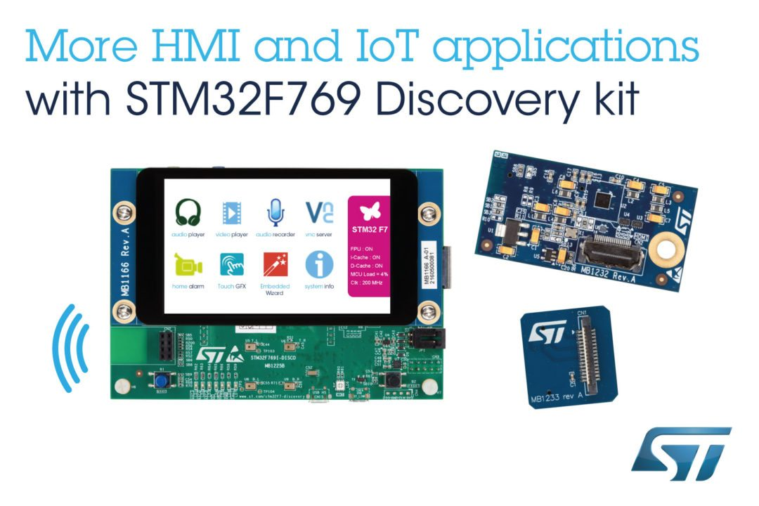 N3863S --New STM32F7 Devices and Ecosystem_IMAGE 1