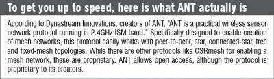 To-get-you-up-to-speed-here-is-what-ANT-actually-is-200x58@2x