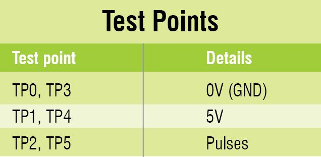 test points72
