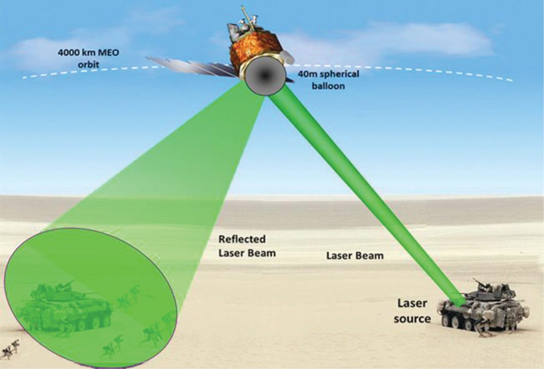 Laser dazzler for global coverage