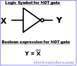 not gate IC