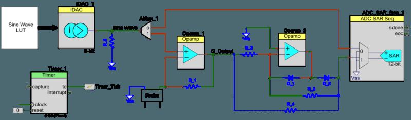 Figure 8: PSoC Creator Schematics for TDS Meter