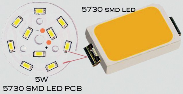 SMD LED used in a USB LED bulb