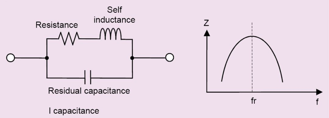Electrical bond at high frequency