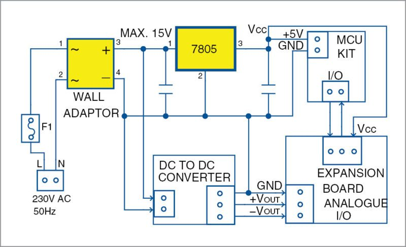 Fig. 2: Connection of the DC to DC converter to a wall adaptor