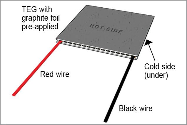 Thermoelectric (TEG) module