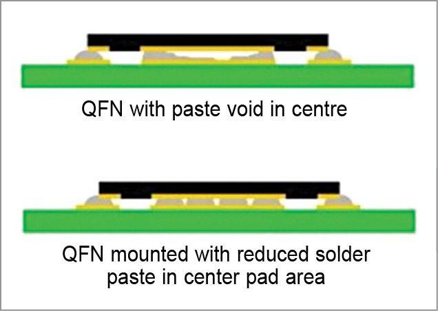 Improper application of solder resulting in gaps