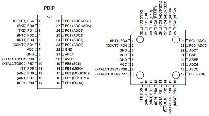 ATmega8 Pin Diagram