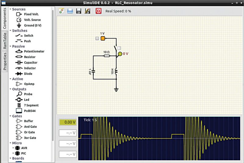 An RLC circuit in action, along with the output waveform