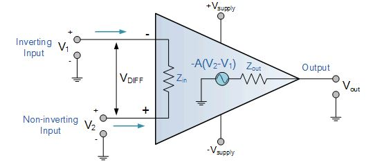 Operational Amplifier (Op-amp Circuit)