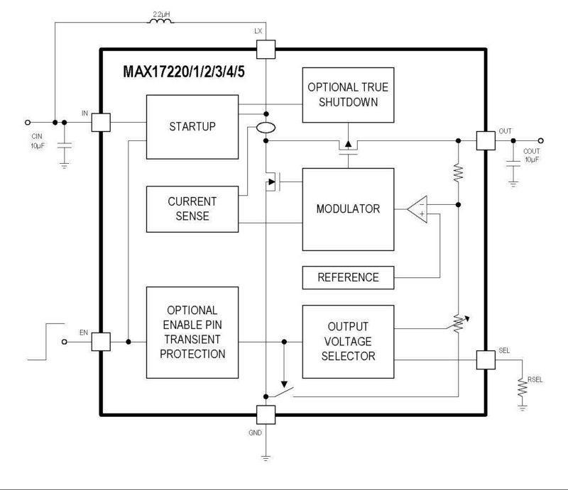 Block Diagram of MAX17220–MAX17225