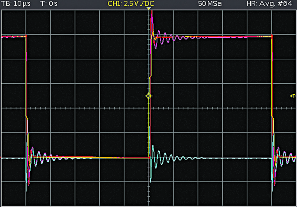 Ringing effect in the coil (in magenta colour) due to signal integrity issues (Image courtesy: http://jeelabs.org)