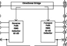 ADL5920 detector measures forward & reverse RMS power levels