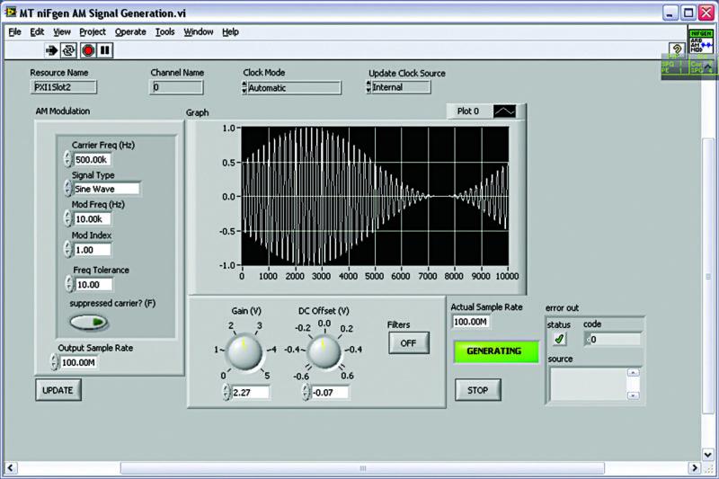 Amplitude-modulated signal generation using NI-FGEN waveform generator—a virtual instrument (Image courtesy: www.ni.com)
