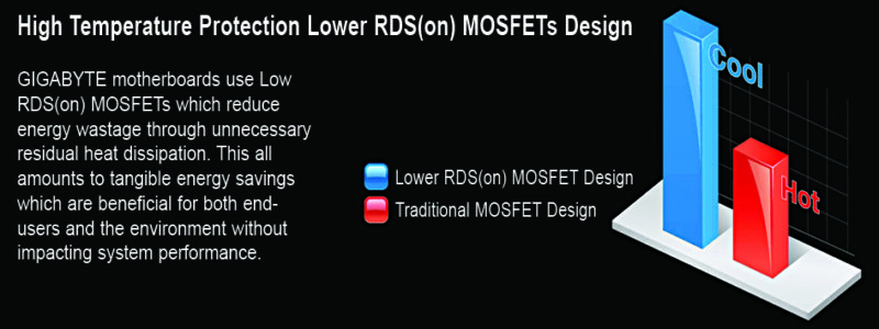 MOSFET Rds on (Image courtesy: www.bitcoininsider.org)
