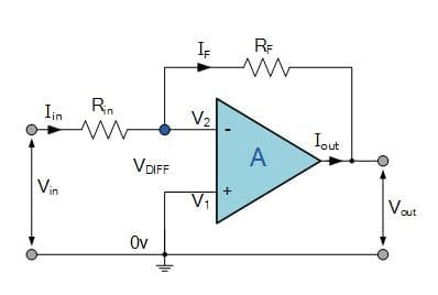 inverting amplifier