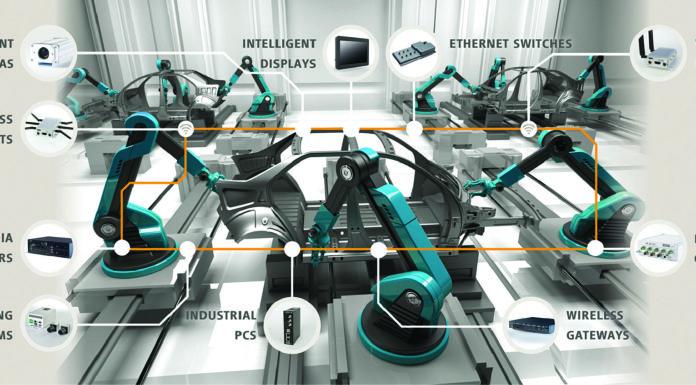 Industrial Revolution: Industry 4.0