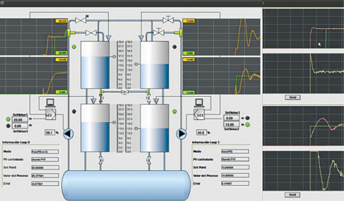 Proview application in tank control (Image courtesy: http://i.vimeocdn.com)