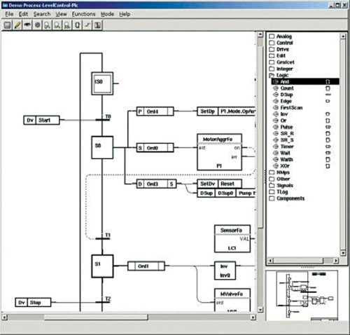 Demo for process control using Proview (Image courtesy: https://sourceforge.net)