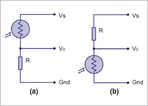 Potential divider using LDR: (a) LDR at the top, (b) LDR at the bottom