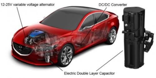 Electric Vehicles using Supercapacitors