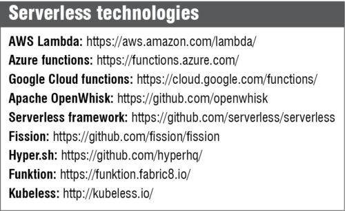serverless technologies
