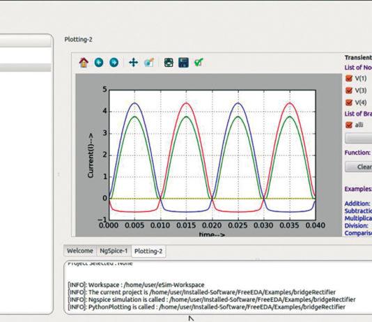 Fig. 2: Simulation on eSim (Image source: esim.fossee.in)