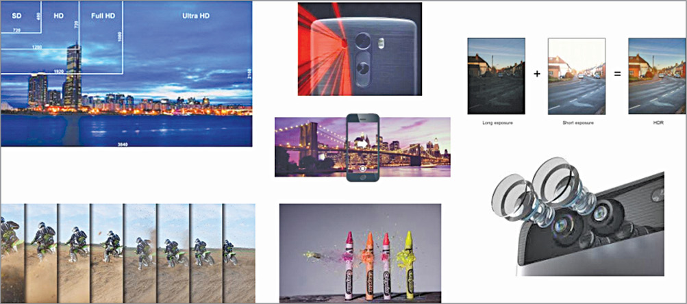 Smartphone camera innovations