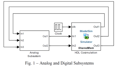 Analog and Digital Subsystems