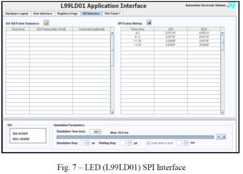 LED (L99LD01) SPI Interface