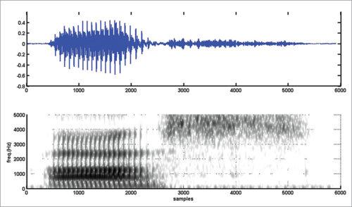 Wideband spectrogram of vowel-consonant sound 'as' | Speech signal