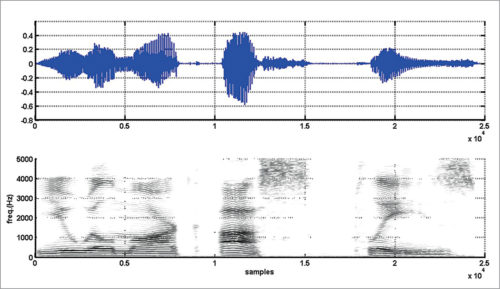 """Narrowband spectrogram of sentence """"You will mark as please.."""""""