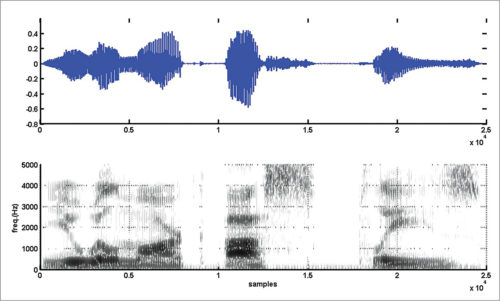 """Wideband spectrogram of sentence """"You will mark as please.."""""""