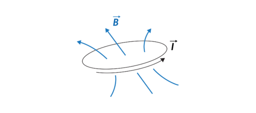Magnetic field generated by a current loop (redraw)