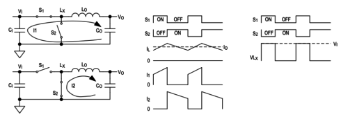 Simplified buck regulator schematic and its fast di/dt current loops