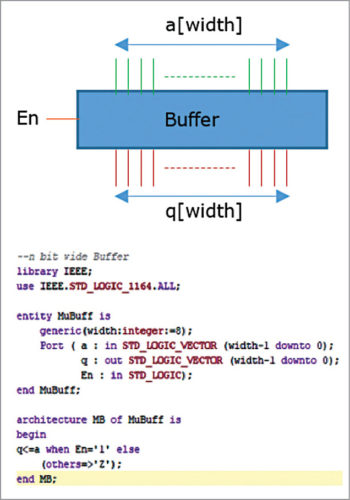 VHDL code for multibit buffer