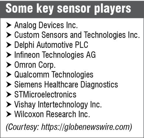 Some Key Sensor Players