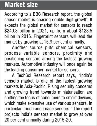 Sensors market size