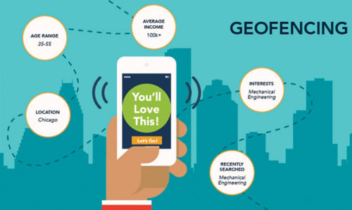Using geofencing you can market at events without physically being there