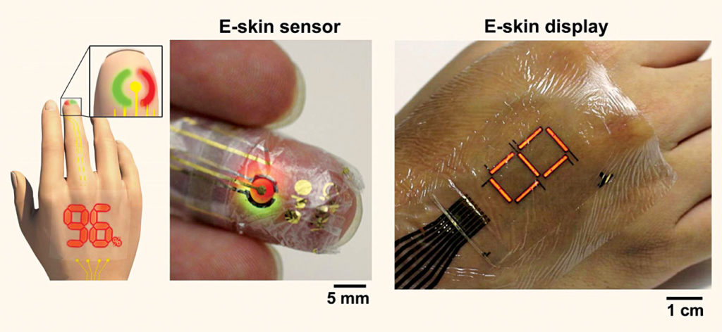 System outline of a blood oxygen level monitor: red and green PLEDs are directed to shine into the finger; reflected light from inside the finger is caught by an ultraflexible organic photodetector; this reflected light provides a measure of blood oxygen and pulse rate; the output of the sensor can be shown on a PLED display