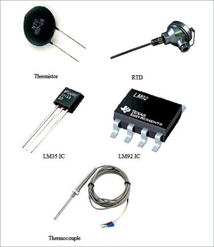 Temperature sensors - IoT sensors