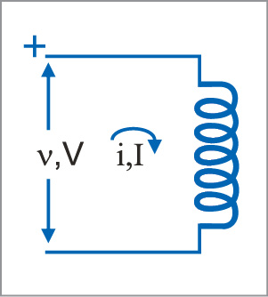 Voltage-current relation for ideal resistor