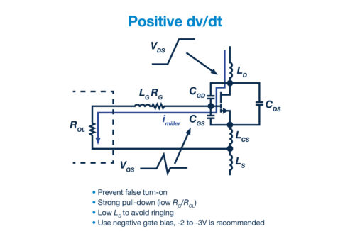 Factors to consider when arranging GaN-transistor turn-on. (Source: GaN Systems).