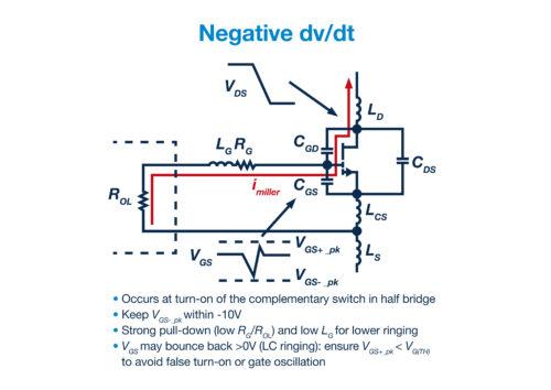 GaN-transistor turn-off situation (Source: GaN Systems).